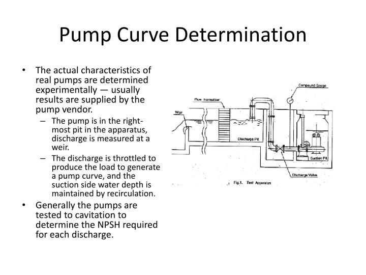 Pump Curve Determination