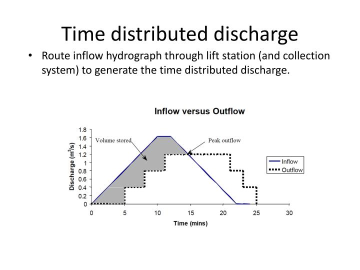 Time distributed discharge
