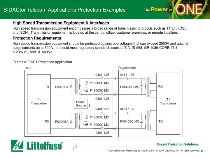 SIDACtor Telecom Applications Protection Examples