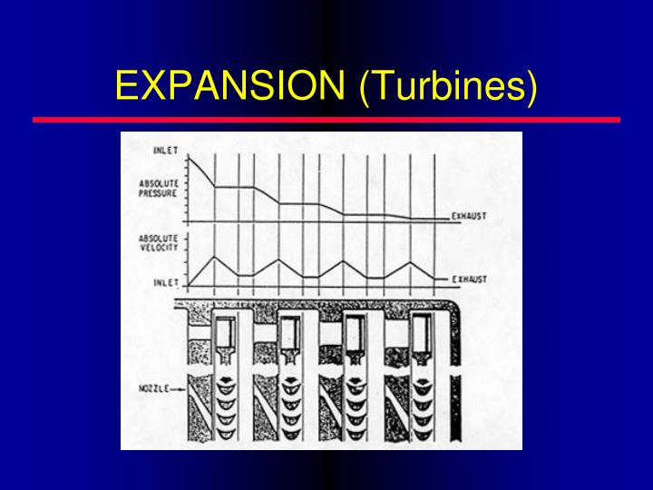 EXPANSION (Turbines)