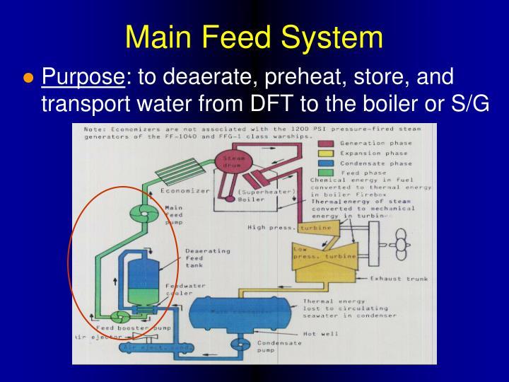 Main Feed System