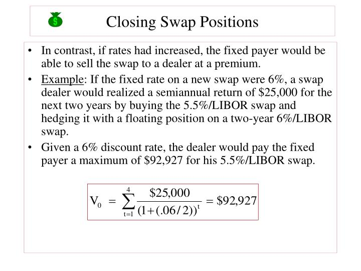 Closing Swap Positions