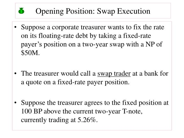 Opening Position: Swap Execution