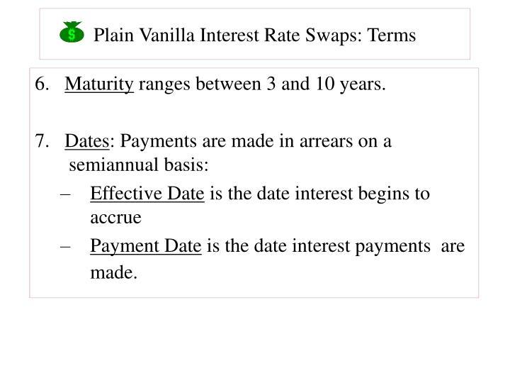 Plain Vanilla Interest Rate Swaps: Terms