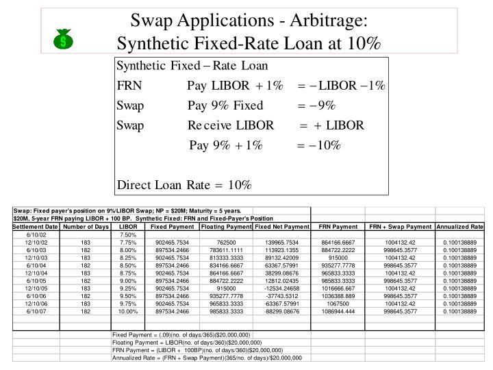Swap Applications - Arbitrage: