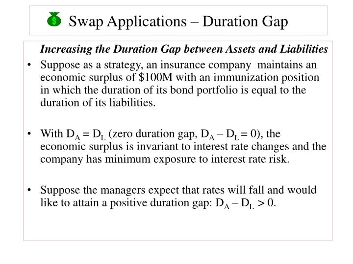 Swap Applications – Duration Gap
