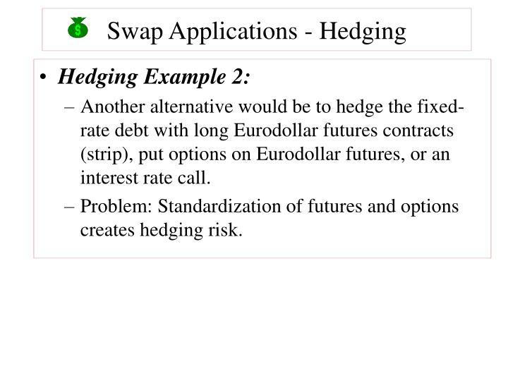 Swap Applications - Hedging