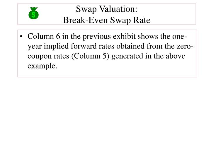 Swap Valuation: