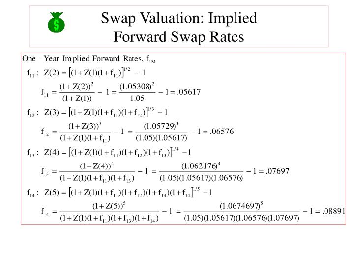 Swap Valuation: Implied