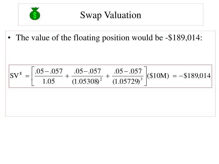 Swap Valuation