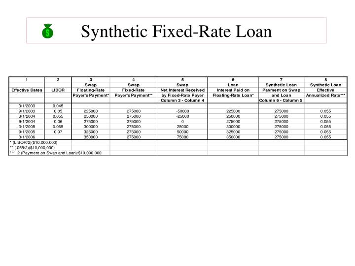 Synthetic Fixed-Rate Loan
