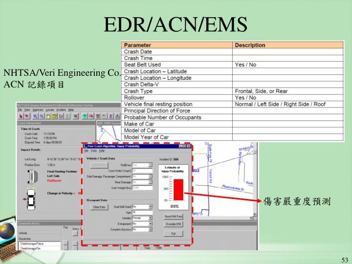 EDR/ACN/EMS