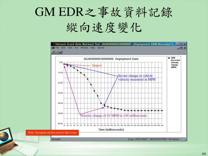GM EDR