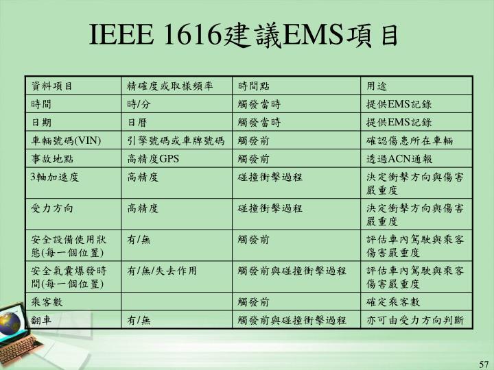 IEEE 1616