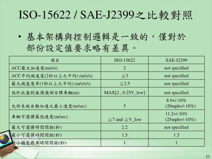 ISO-15622 / SAE-J2399