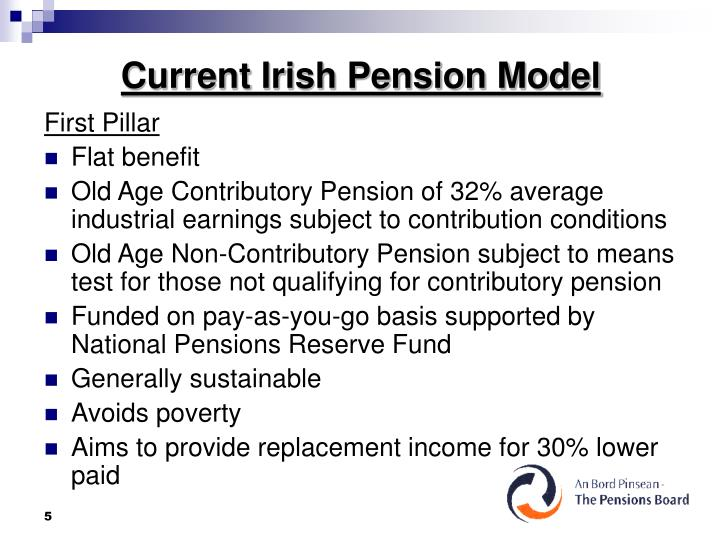 Current Irish Pension Model
