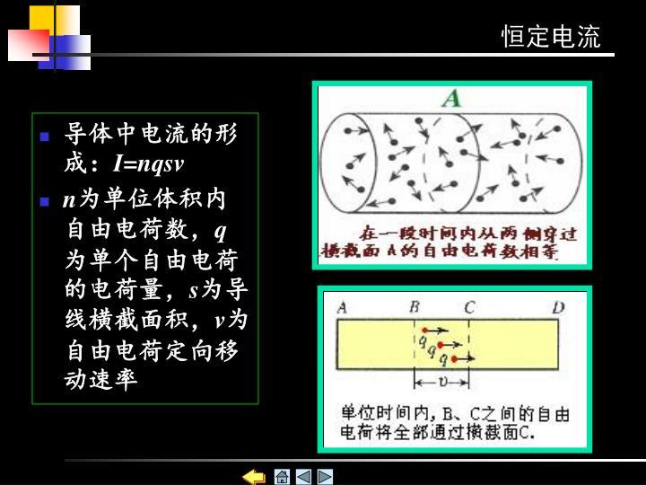 导体中电流的形成: