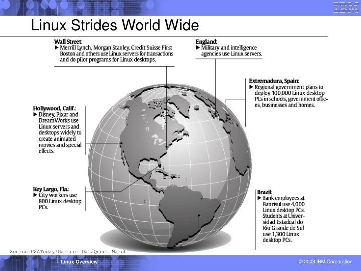 Linux Strides World Wide