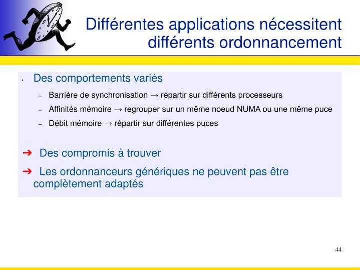 Différentes applications nécessitent