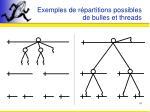 exemples de r partitions possibles de bulles et threads