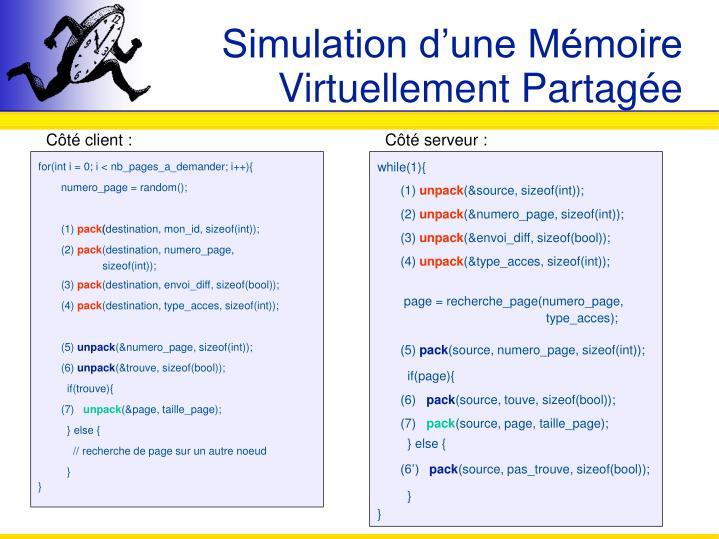 Simulation d'une Mémoire Virtuellement Partagée