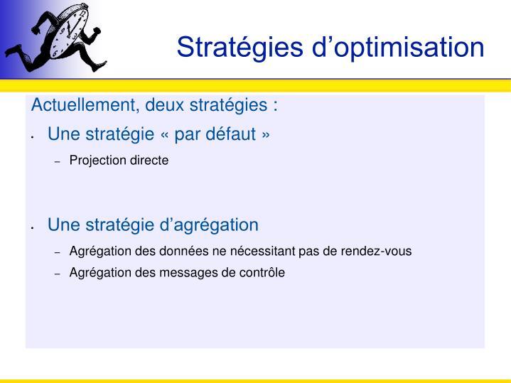 Stratégies d'optimisation