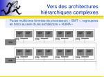 vers des architectures hi rarchiques complexes
