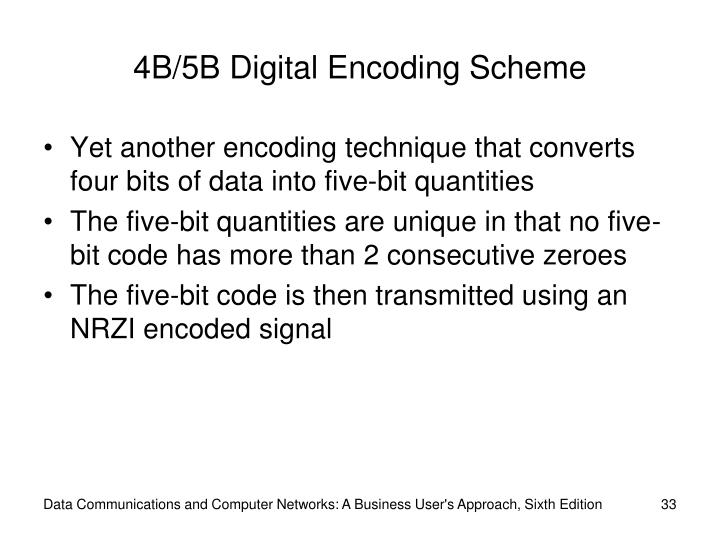 4B/5B Digital Encoding Scheme