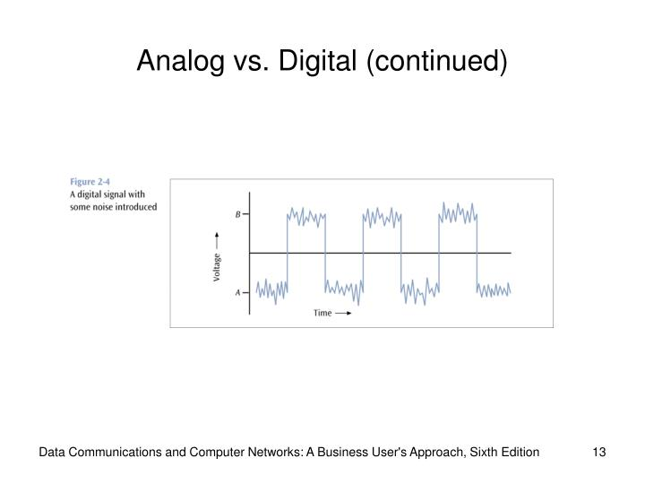 Analog vs. Digital (continued)