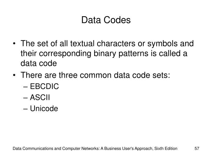 Data Codes
