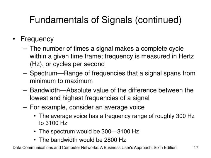 Fundamentals of Signals (continued)