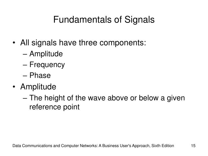Fundamentals of Signals