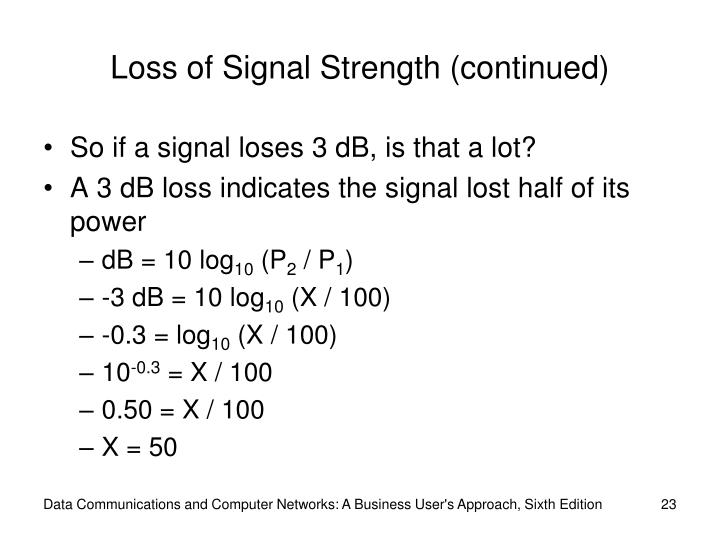 Loss of Signal Strength (continued)