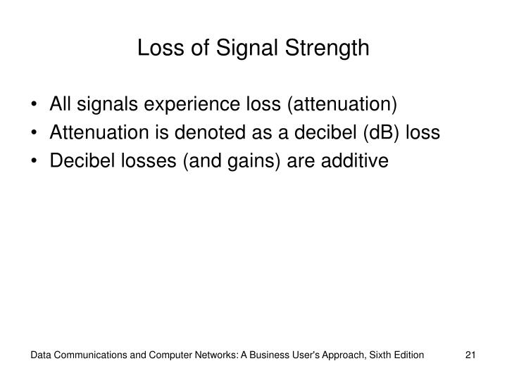 Loss of Signal Strength