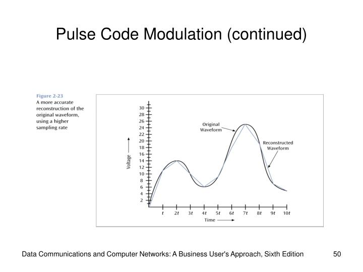 Pulse Code Modulation (continued)