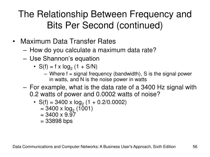 The Relationship Between Frequency and Bits Per Second (continued)