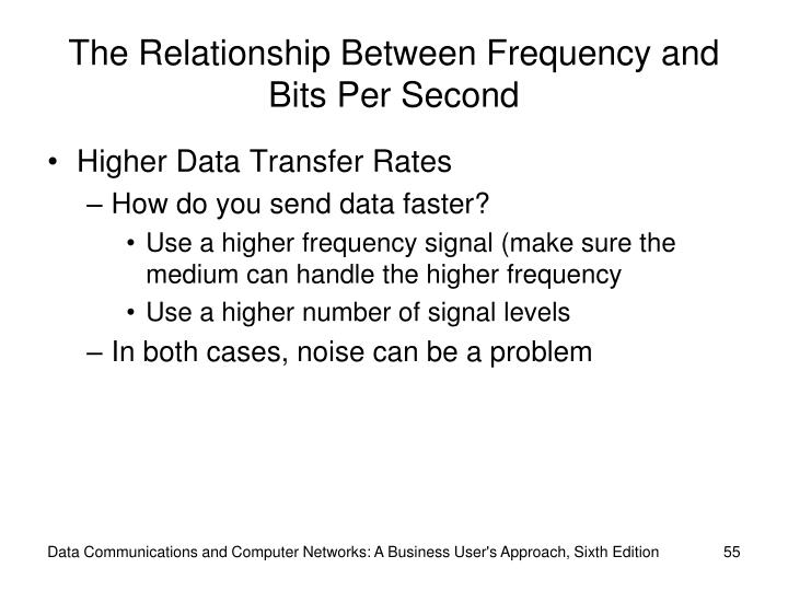 The Relationship Between Frequency and Bits Per Second