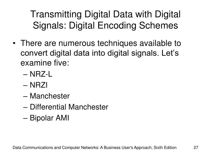 Transmitting Digital Data with Digital Signals: Digital Encoding Schemes