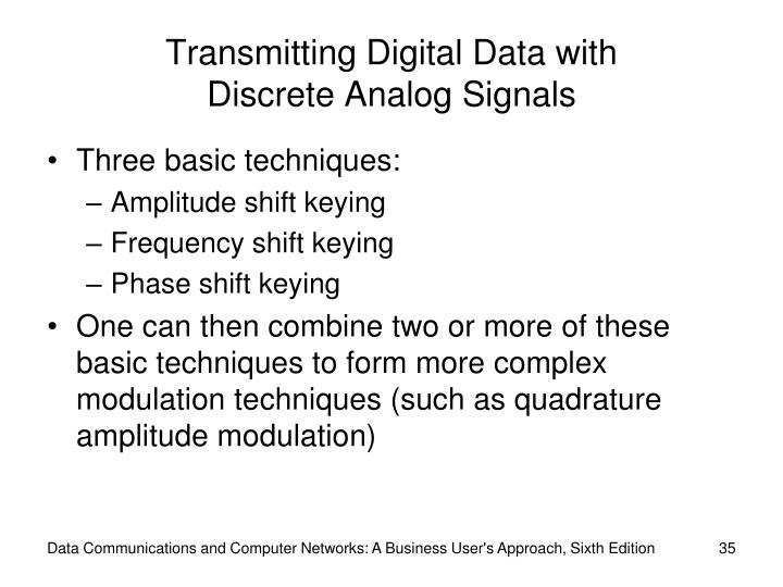 Transmitting Digital Data with