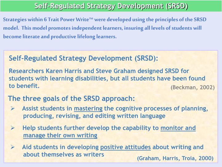 Self-Regulated Strategy Development (SRSD)