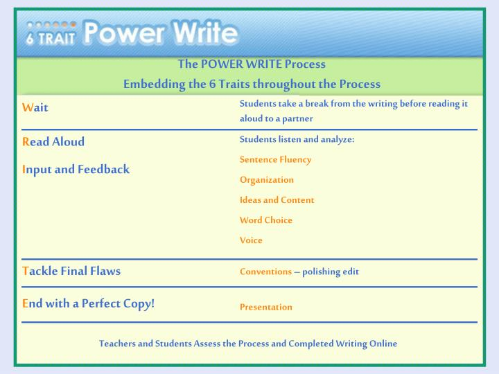 The POWER WRITE Process