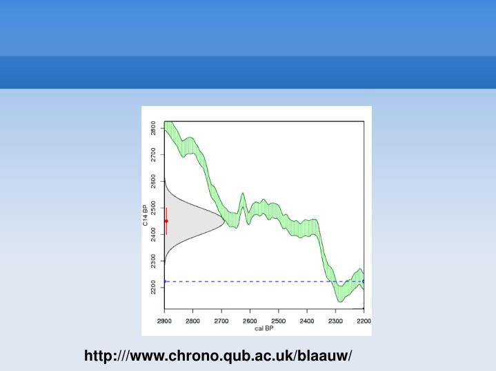 http:///www.chrono.qub.ac.uk/blaauw/