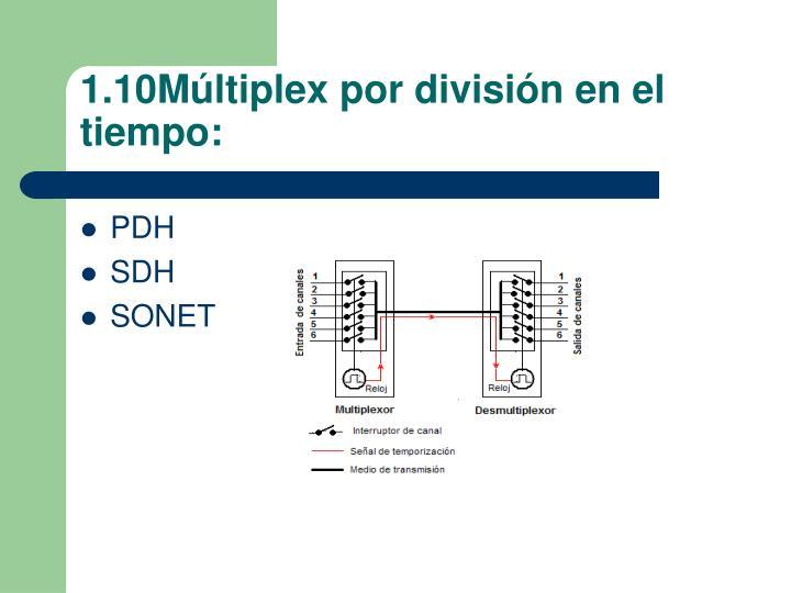 1.10Múltiplex por división en el tiempo: