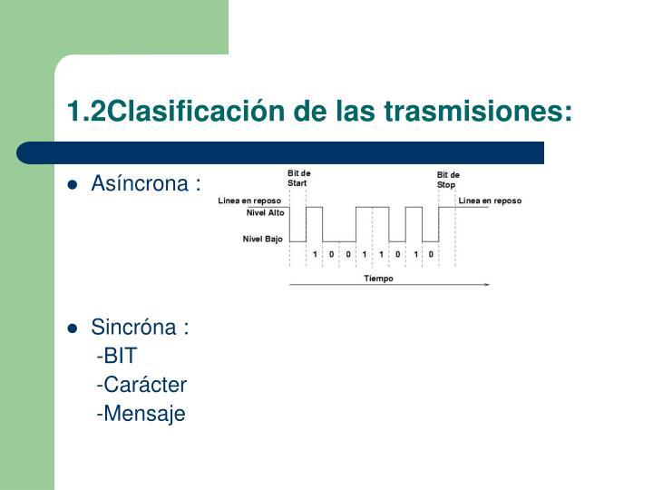 1.2Clasificación de las trasmisiones: