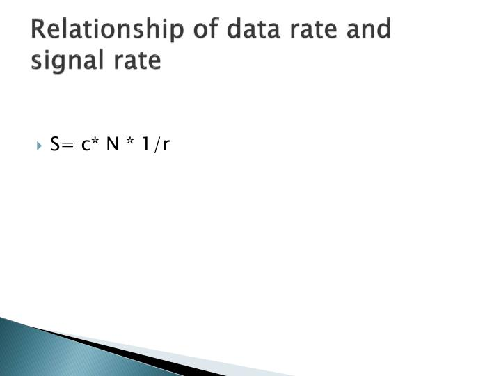 Relationship of data rate and signal rate