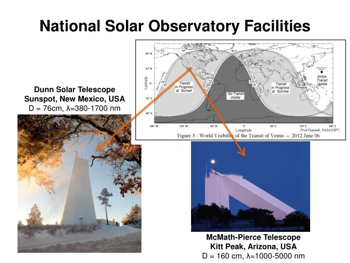 National Solar Observatory Facilities