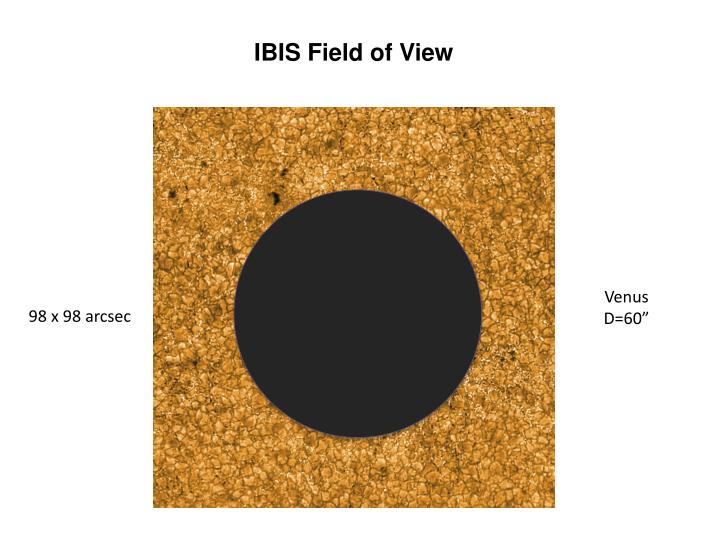 IBIS Field of View