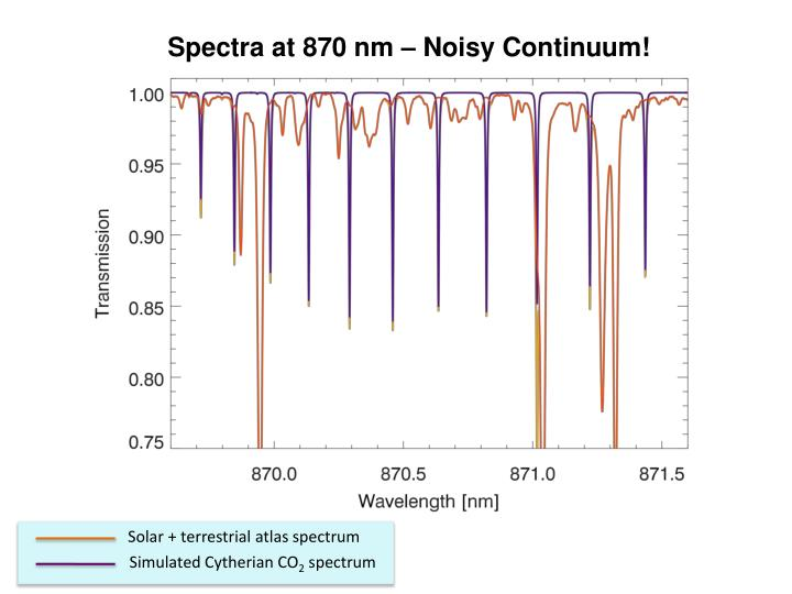 Spectra at 870 nm – Noisy Continuum!