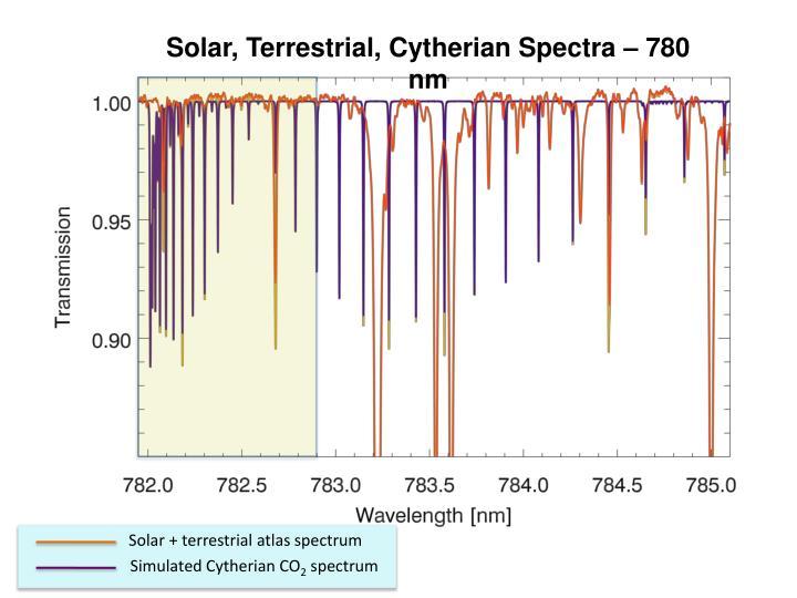 Solar, Terrestrial, Cytherian Spectra – 780 nm