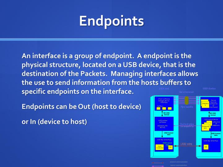 Endpoints